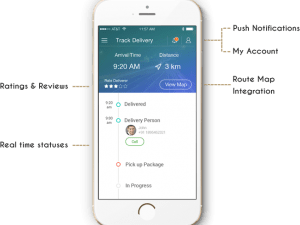 delivery tracking app features