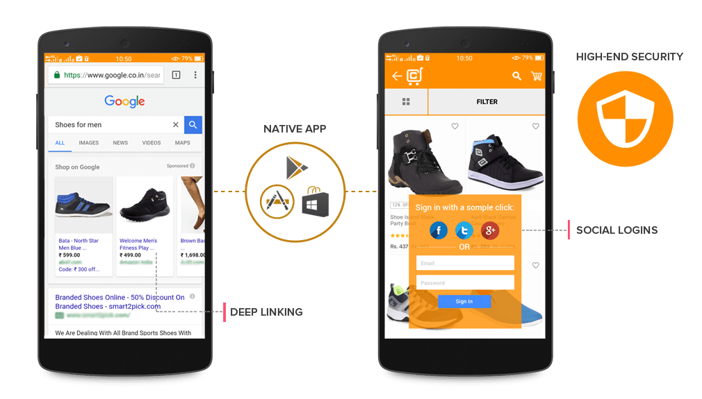 Mobile Commerce app front features