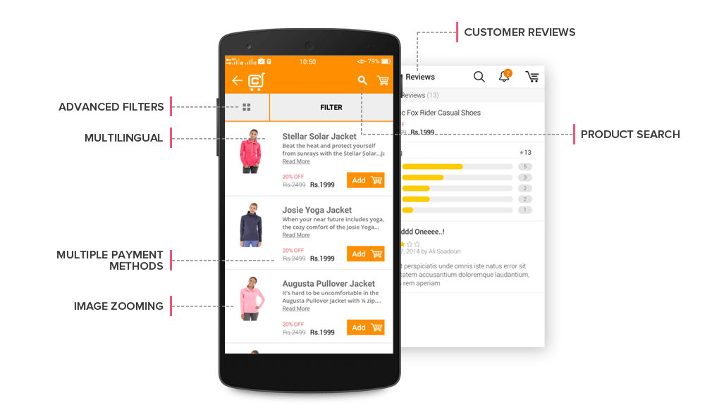 Mobile Commerce Customer level Features